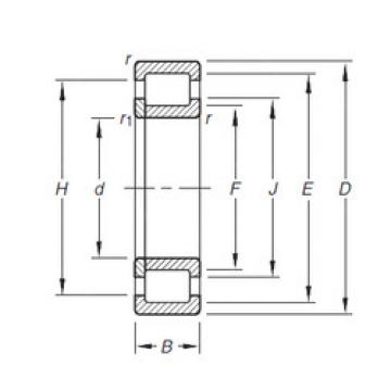Cylindrical Roller Bearings Distributior NUP208E.TVP Timken
