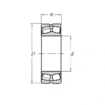 Spherical Roller Bearings 23020MW33 CRAFT