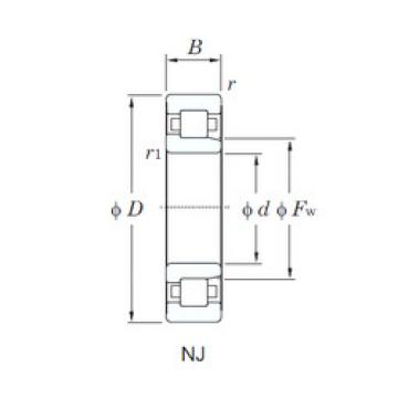 Cylindrical Bearing NJ318 KOYO