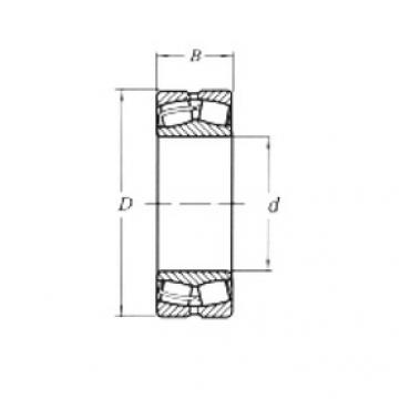 Spherical Roller Bearings 23032MW33 CRAFT