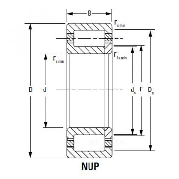 CYLINDRICAL ROLLER BEARINGS one-row STANDARD SERIES 200RN92